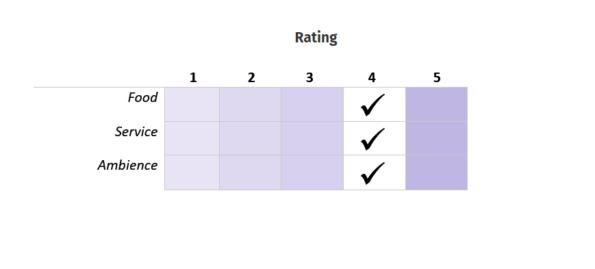 Robin's Ark-rating